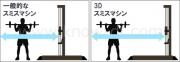 3Dスミスマシンの長所と短所