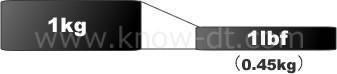 ポンド表示とキログラム表示の違い