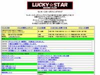 ラッキースターボクシングクラブ 大阪市のアマチュアボクシングジム。女性専用のフィットネスコースも完備!
